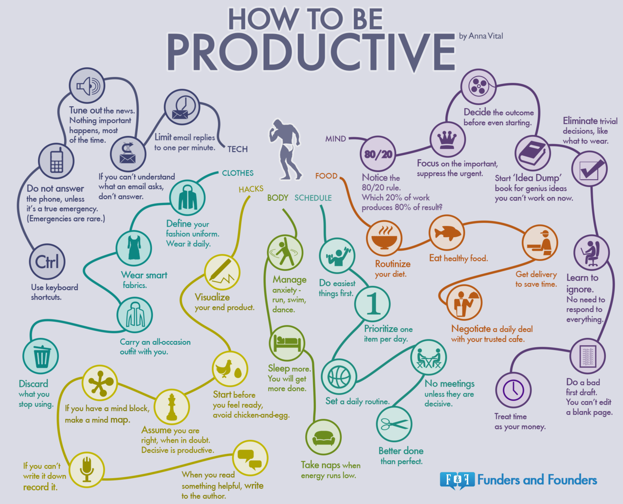 infographic-How-to-be-Productive